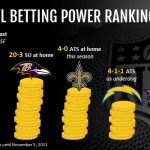 Best NFL Football Teams to Bet on – Week 10