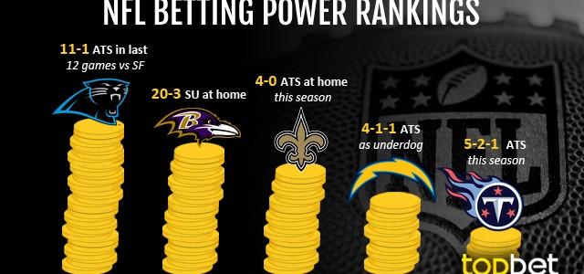 Best NFL Football Teams to Bet on – Week 10