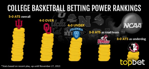 free online college football games topbet sportsbook review