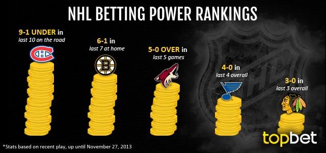 Best NHL Teams to Bet on – November 27