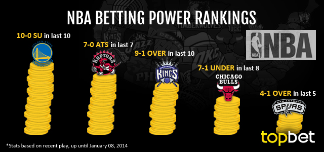 Best NBA Teams to Bet on - January 8