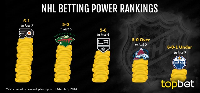 Best NHL Teams to Bet on – March 5, 2014