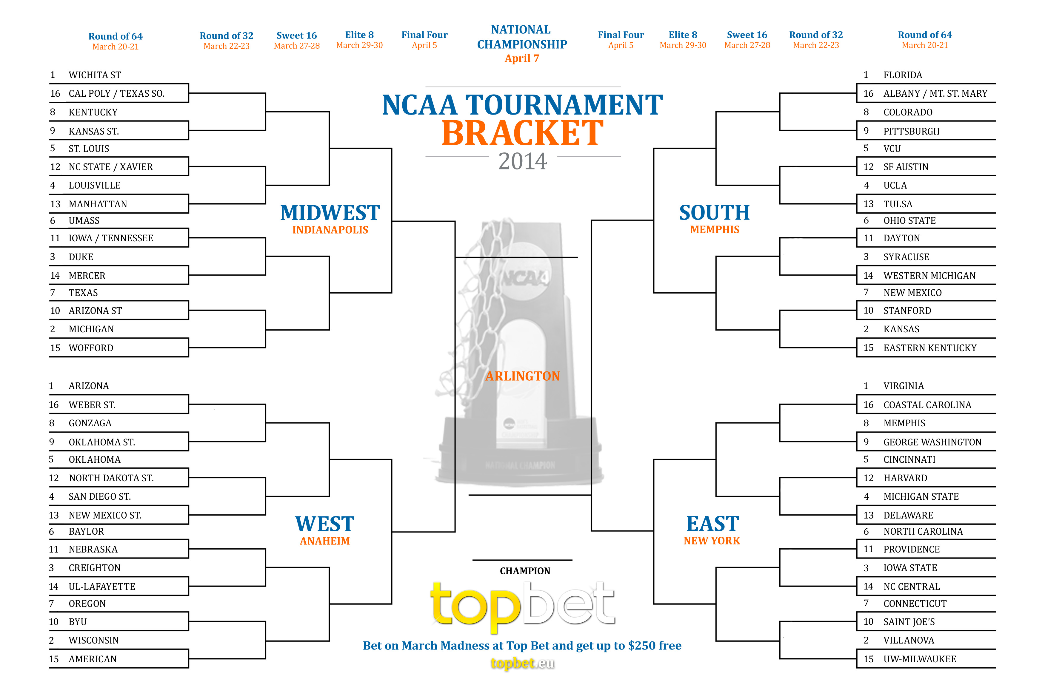 photo about Printable March Madness Bracket titled Printable March Insanity Bracket 2014