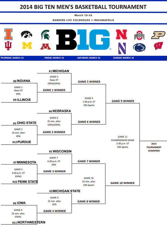 big ten conference basketball tournament 2014 ncaa