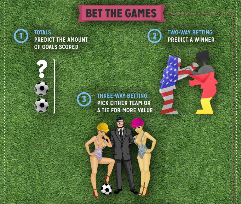 where to bet on sports online betting world