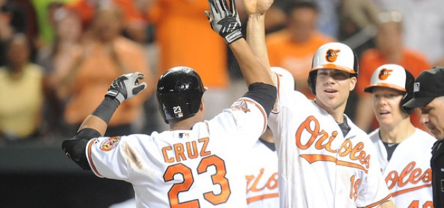 2014 American League East Predictions and Preview – MLB Baseball Pennant Race Odds