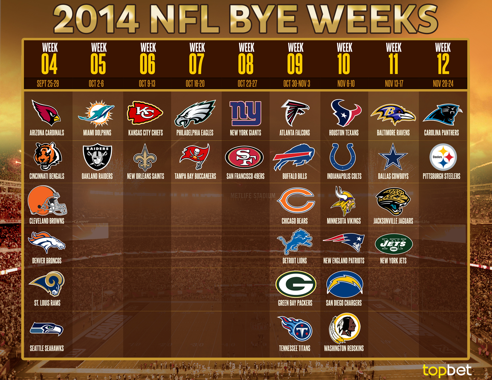 2014-15 nfl bye weeks by team - printable bye week schedule