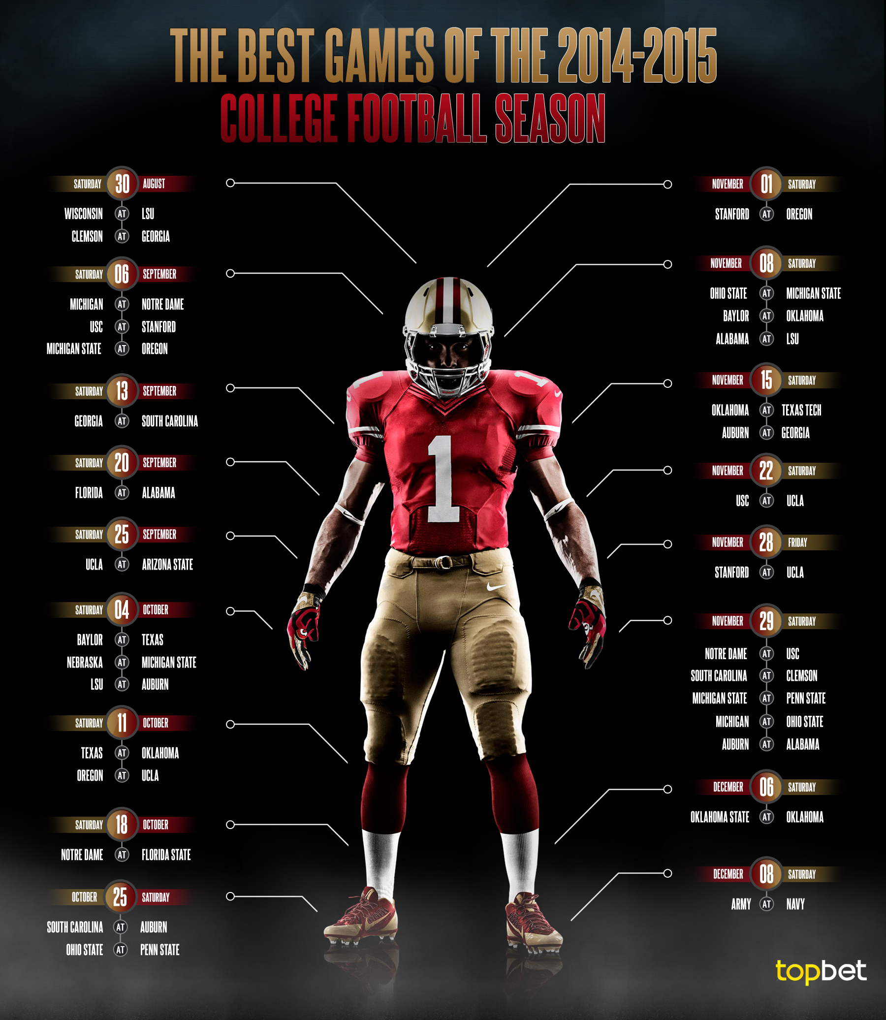 graphic relating to Printable College Football Schedules known as Simplest Game titles of the 2014 Faculty Soccer Year