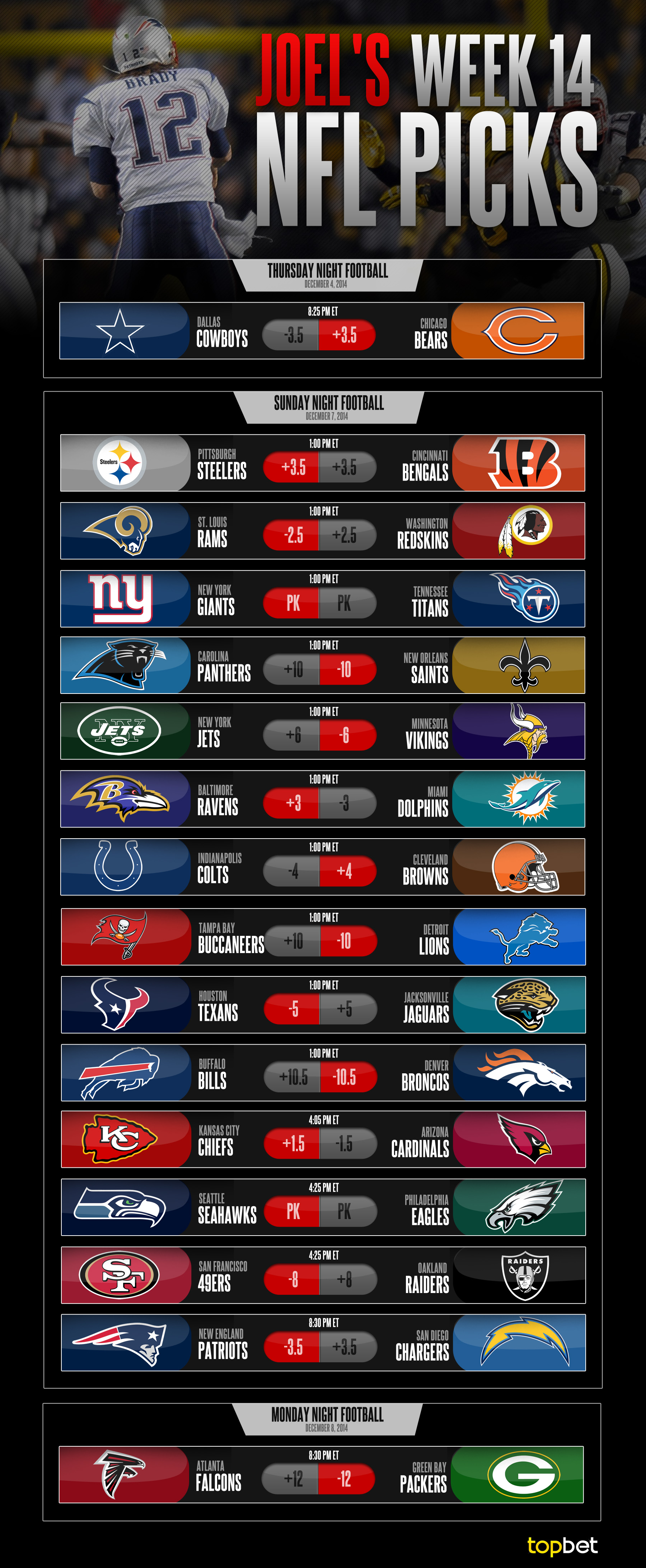 2014 NFL Week 14 Picks and Predictions
