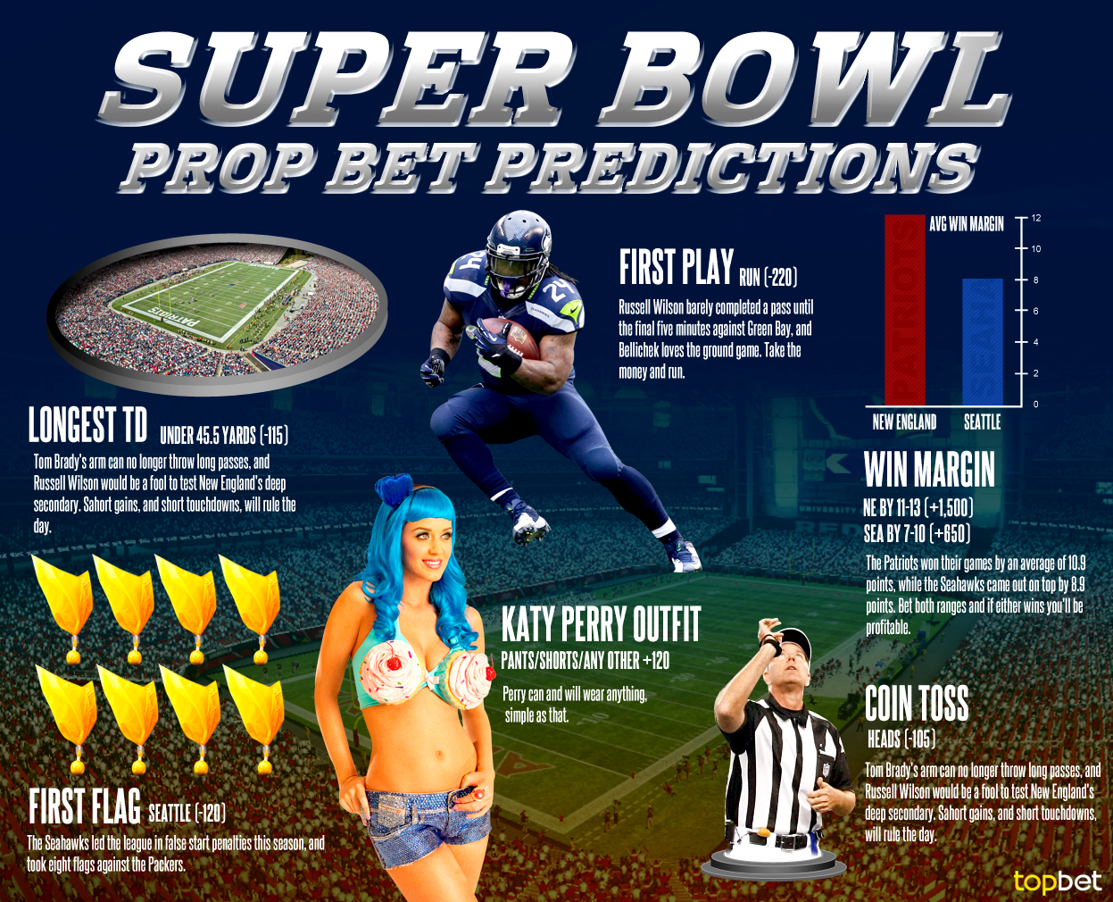 nlf picks prop bet results super bowl