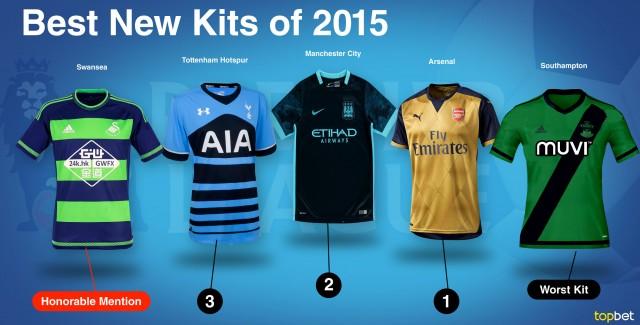 buy popular b1b97 abe6a Best New English Premier League Kits: New EPL Uniforms 2015 ...