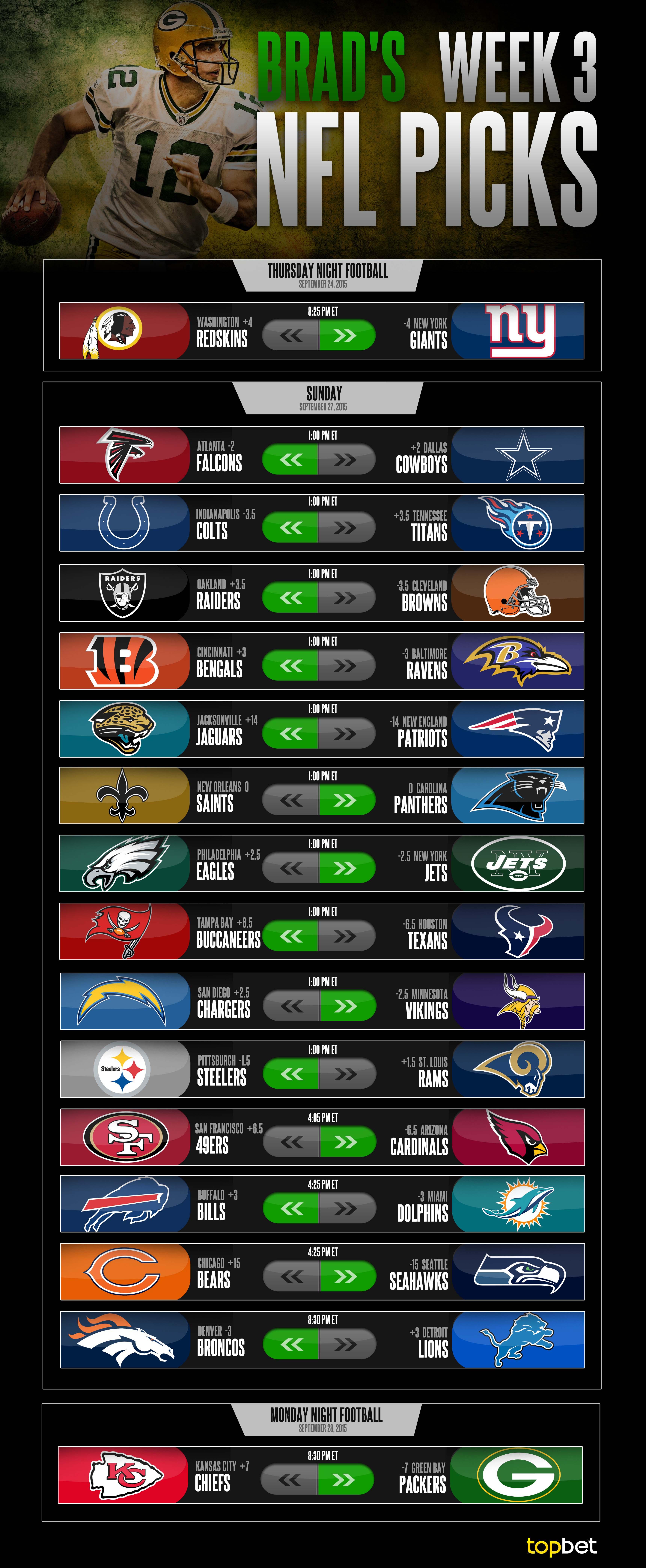Week 3 NFL picks, predictions