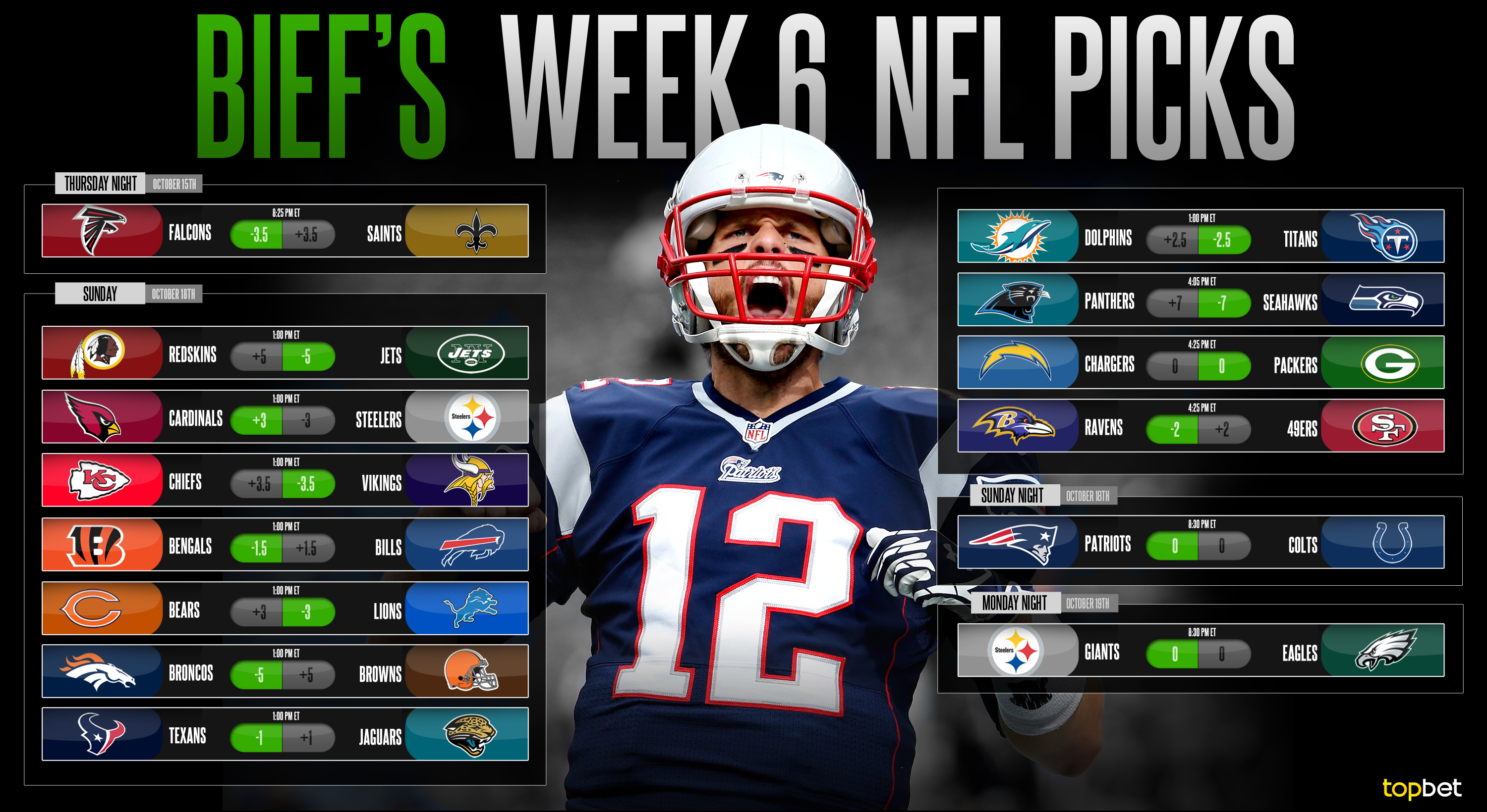 NFL Expert Picks - Week 2