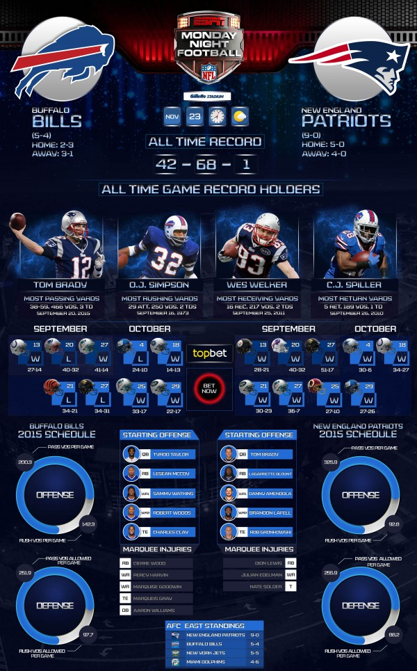 create sportsbook account nfl predictions spread