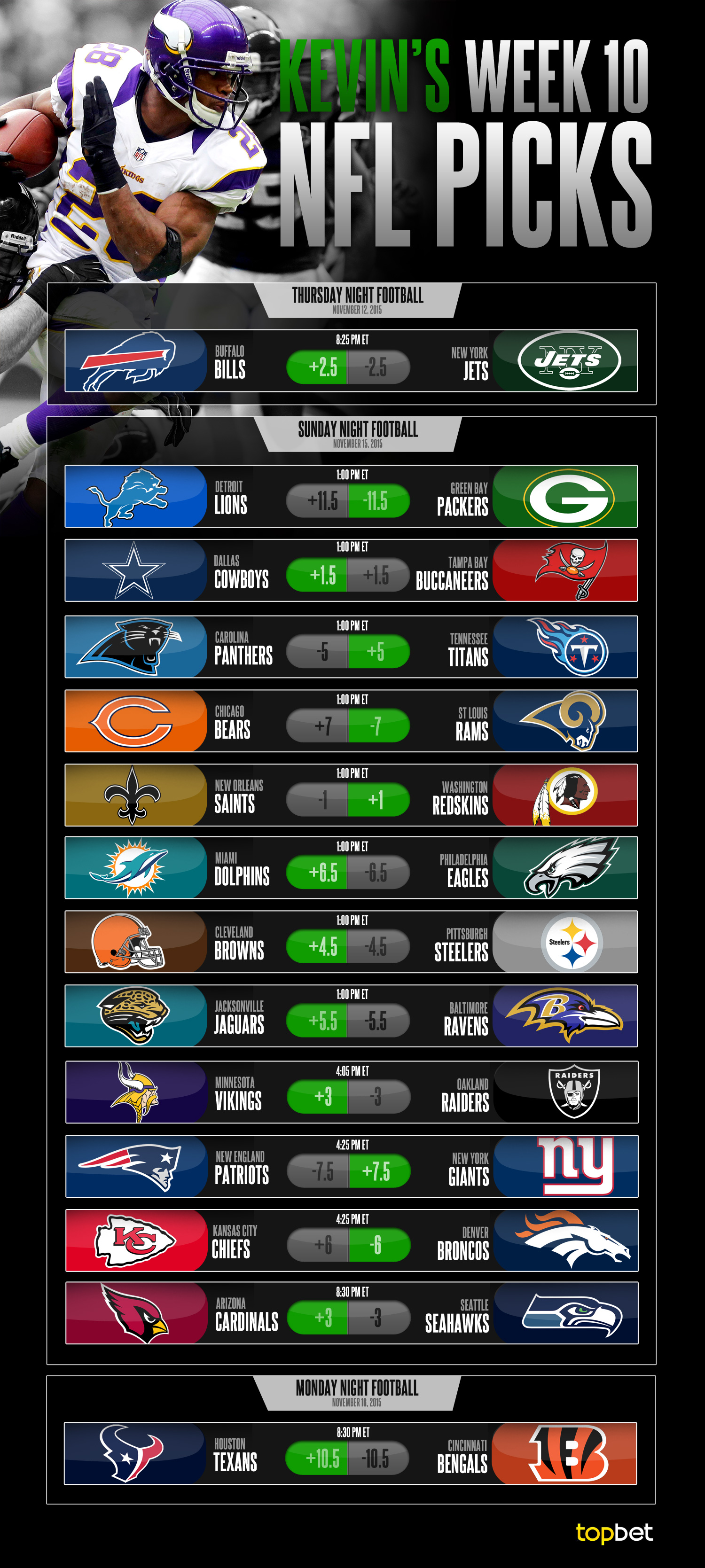 AccuScore's odds to make NFL playoffs