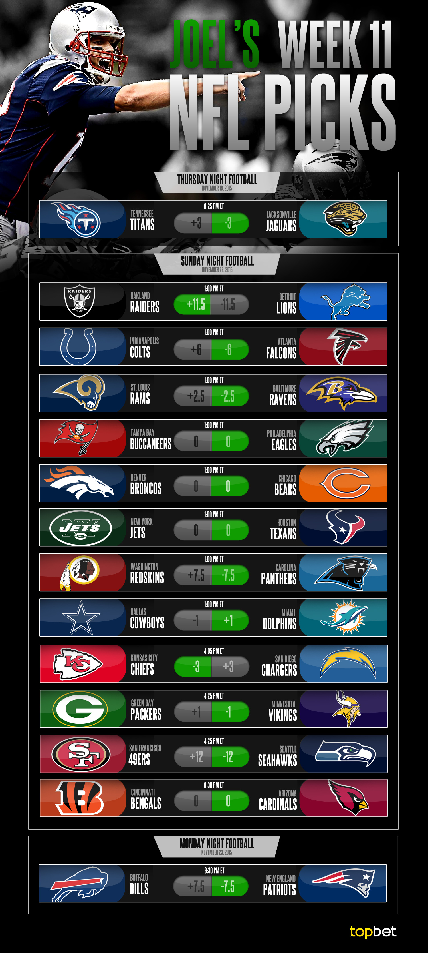 nfl over under wins predictions who is predicted to win this week in the nfl