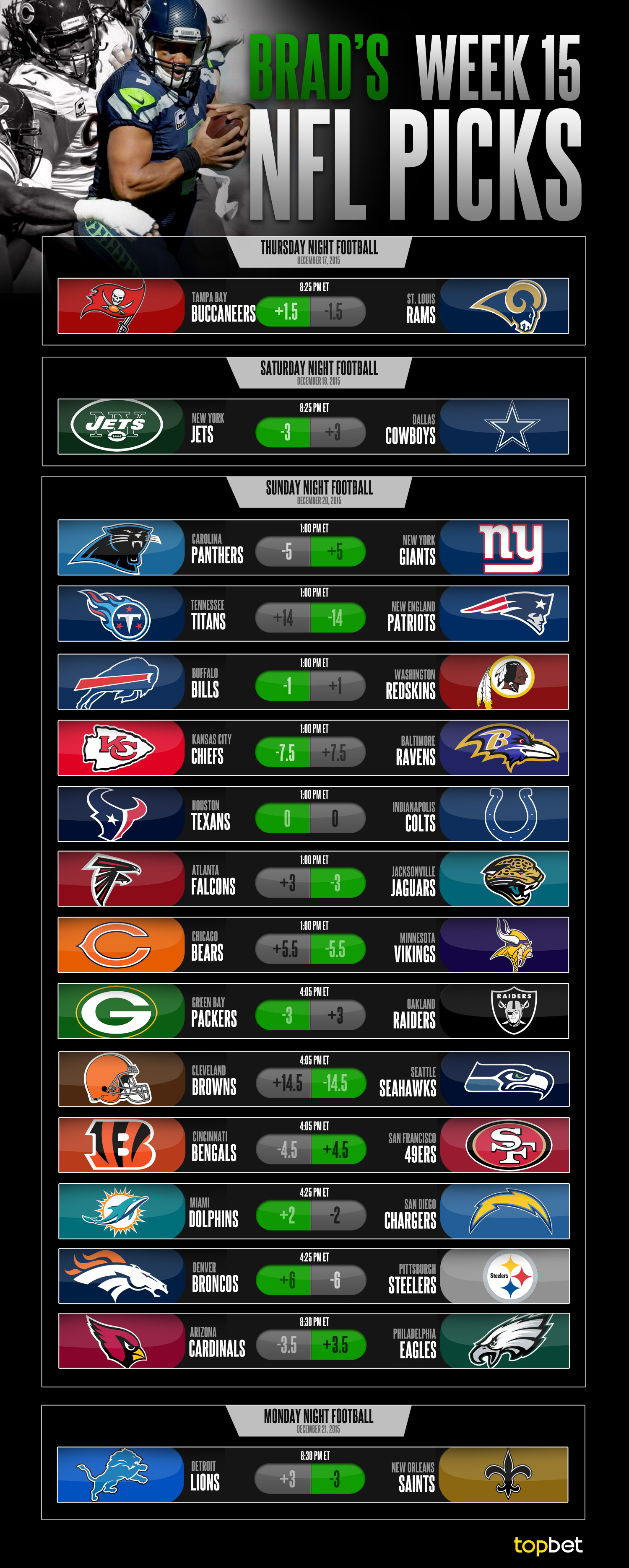 Week 3 NFL picks against the spread