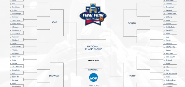 Printable March Madness Bracket