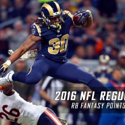 2016 NFL Regular Season RB Fantasy Points Projections