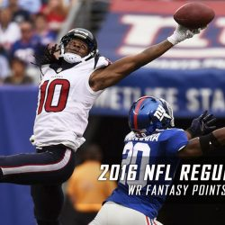 2016 NFL Regular Season WR Fantasy Points Projections