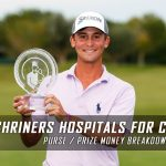 2016 Shriners Hospitals for Children Open Purse and Prize Money Breakdown