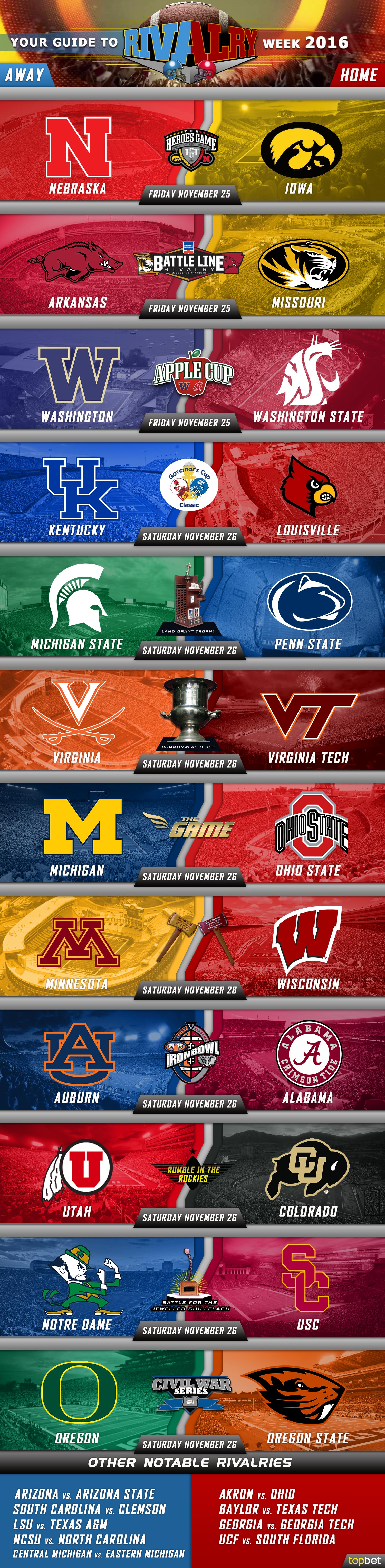 ncaa standings football college game times