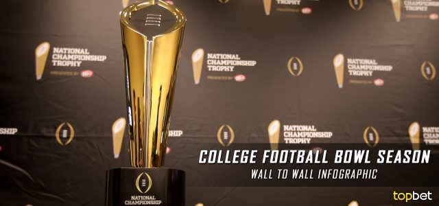 NCAA College Football Bowl Guide 2016-17