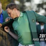 2017 Masters Golf Purse and Prize Money Breakdown