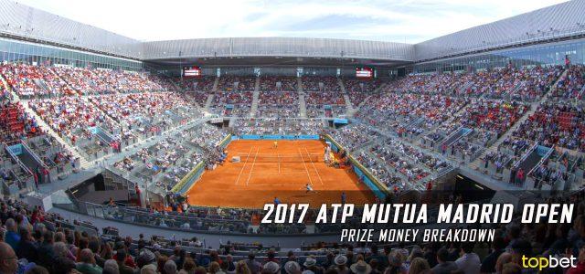 2017 ATP Mutua Madrid Open Purse and Prize Money Breakdown