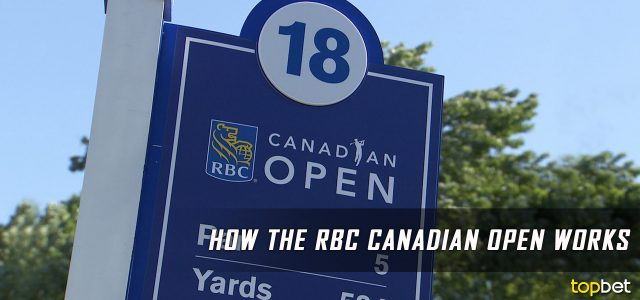 Pga Tour Canada Purse Breakdown
