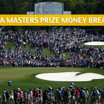 2018 PGA Masters Golf Purse, Payout, and Prize Money Breakdown