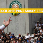 2018 French Open Purse and Prize Money Breakdown