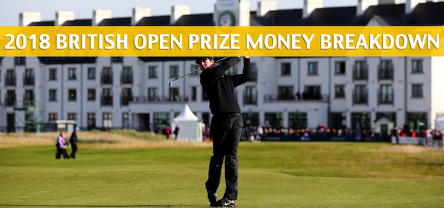 2018 British Open Championship Purse and Prize Money Breakdown