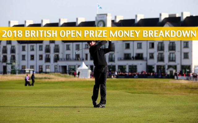 Money prizes for british open