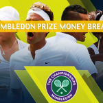2018 Wimbledon Purse and Prize Money Breakdown