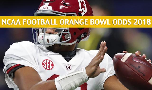 Oklahoma vs Alabama Predictions / Picks / Preview - Orange ...