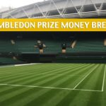 2019 Wimbledon Purse and Prize Money Breakdown