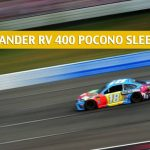 2019 Gander RV 400 Pocono Sleeper Picks and Predictions