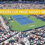 2019 Rogers Cup Purse and Prize Money Breakdown