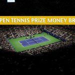 2019 US Open Tennis Purse and Prize Money Breakdown