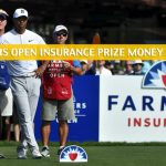2020 Farmers Open Insurance Purse and Prize Money Breakdown