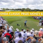 2020 Honda Classic Purse and Prize Money Breakdown