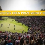 2020 Genesis Open Purse and Prize Money Breakdown