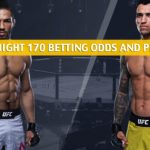 UFC Fight Night 170 Predictions - Kevin Lee vs Charles Oliveira Odds