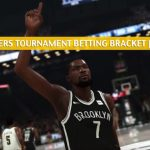 NBA 2K Players Tournament Bracket - April 3 2020