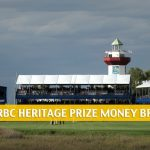 PGA RBC Heritage Purse and Prize Money Breakdown 2020