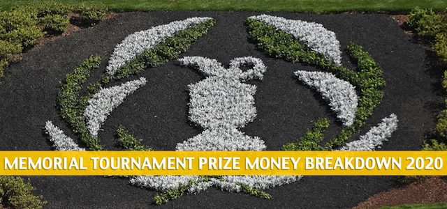 2020 The Memorial Tournament Presented by Nationwide Purse and Prize Money Breakdown