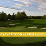 2020 Workday Charity Open Purse and Prize Money Breakdown