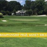 2020 Wyndham Championship Purse and Prize Money Breakdown